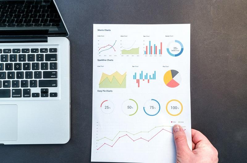 predictive analytics in retail