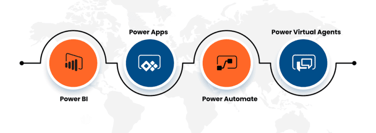 Microsoft power platform consulting services